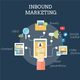 Inbound Marketing & Αύξηση Lead