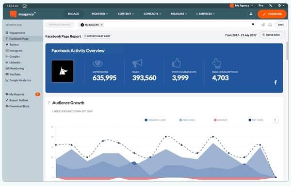 Social Media Analytics - Στατιστικά Social Media